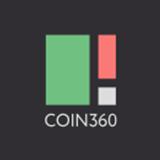 COIN360 logo